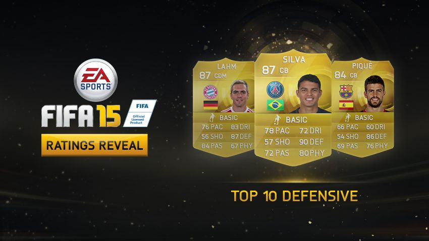 fifa-15-ratings-defensive-header